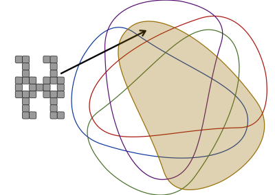 Venn Diagram Puzzles