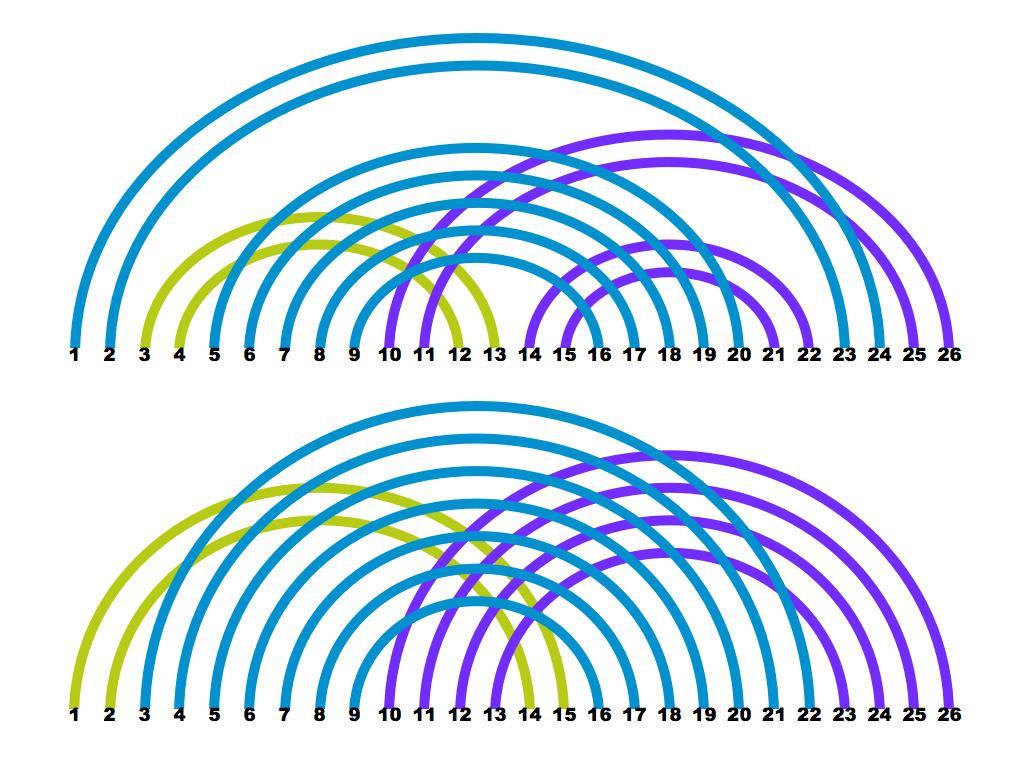 Rainbow Squares | MathPickle