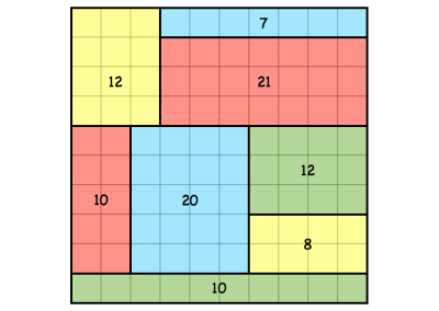 Mondrian Art Puzzles (multiplication, algebra)
