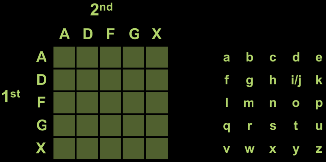 Breaking a Cipher – an example of a good problem | MathPickle