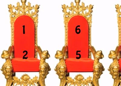 Unfair Thrones