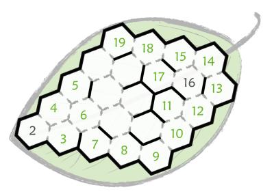 Mimizu – common factor puzzles