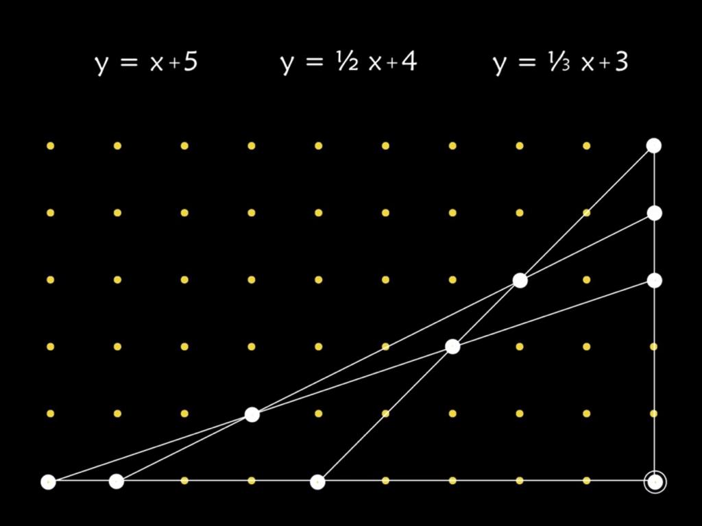 Math problem!! Please help 10 points?