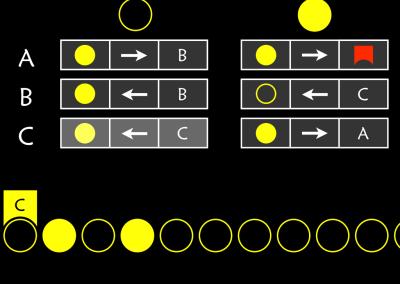 Turing Machine (computer)