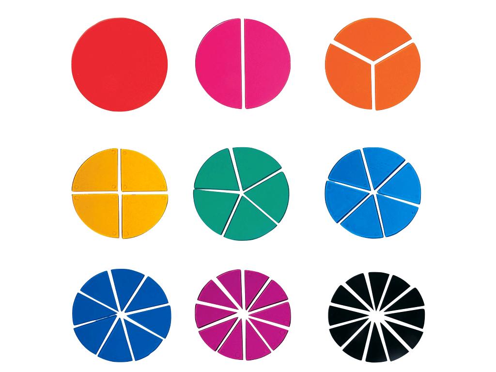 plastic fraction circles mathpickle