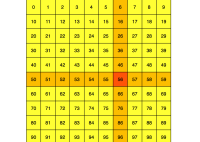 Teach counting 0-999