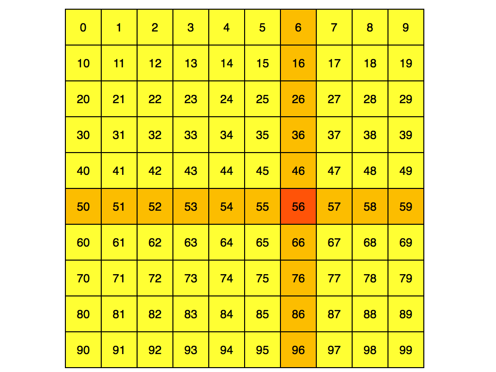 Image Width   Height   Version also Missing Number Worksheets likewise Original additionally B C B D B E B in addition Free Printable Kindergarten Math Worksheets Counting Back In S To. on backward counting 50 1