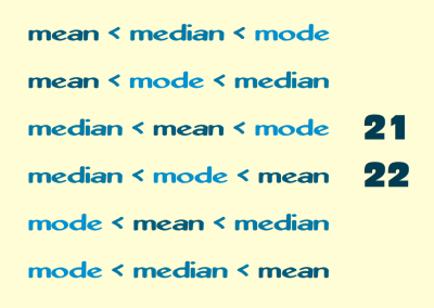 Mean, Median, Mode (unique integer challenge)