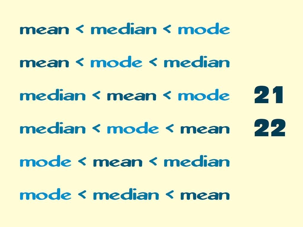 worksheet How To Do Mean Median And Mode Duliziyou Worksheets – Interquartile Range Worksheet