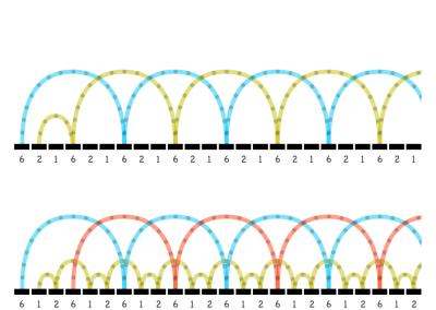 Siteswap (juggling number patterns)