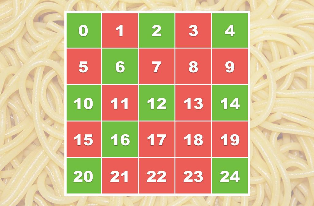 Uncut Spaghetti (number patterns, algorithm)