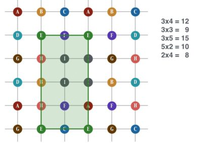 Taipei 101 Foundations (multiplication, proof)