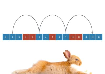 Tortoise and Hare – The Revenge Race (skip counting, pattern)