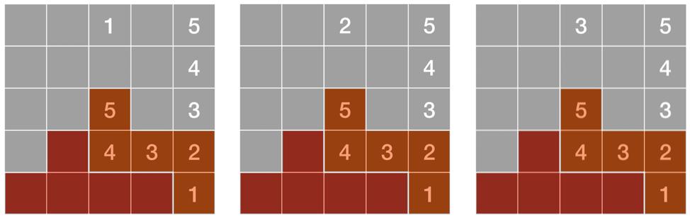 5×5 Pentomino Sudoku